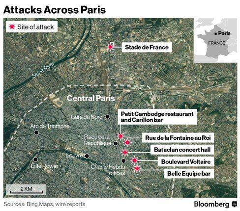 Attacks Across Paris