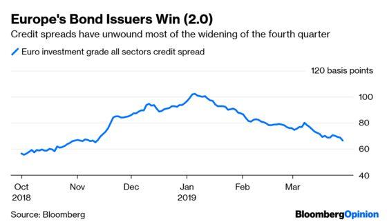 Beware the Buyer's Strike in Corporate Bonds