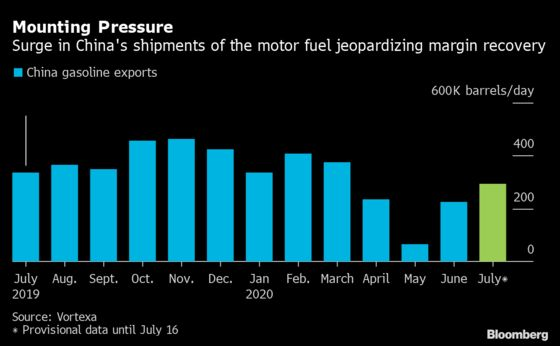 China Fuel Flood Has Asia's Gasoline Recovery Teetering