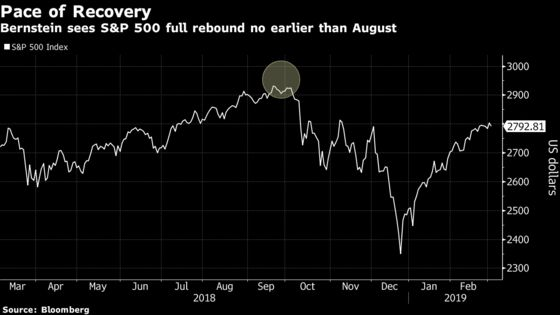 Bernstein Sees Long Slog to S&P 500 Record as Slowdown Worsens