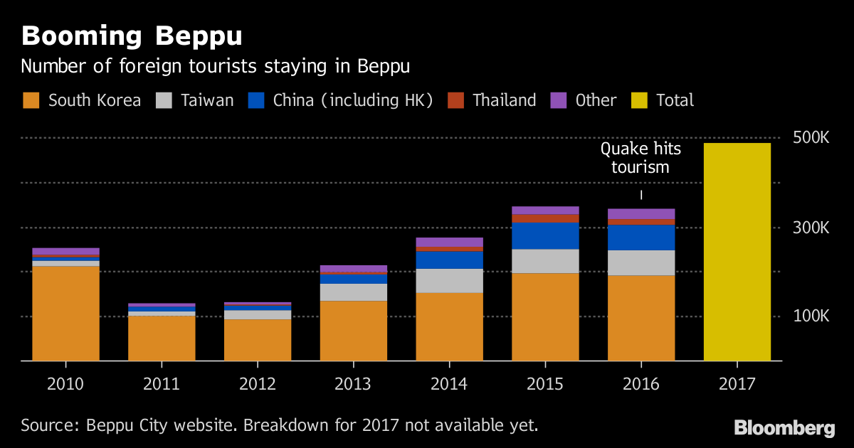Japanese Businesses Plan More Investment Even as Sentiment Slips
