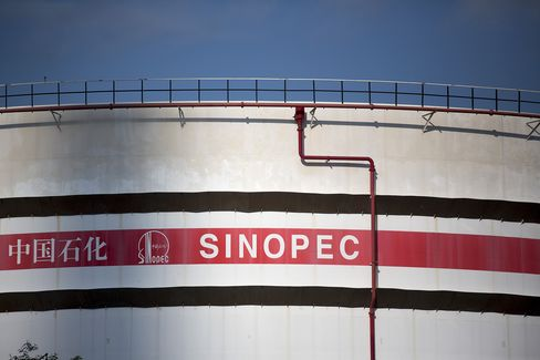 China Petroleum & Chemical Corp.