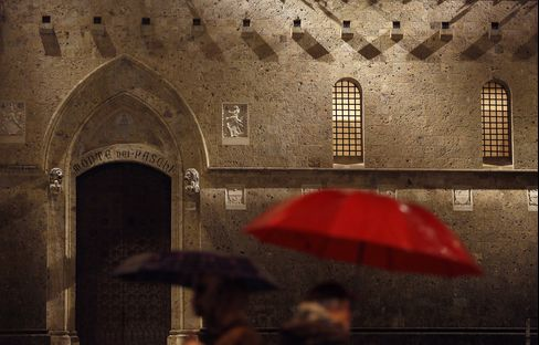 Monte Paschi Has Fifth Straight Quarterly Loss on Bailout Cost