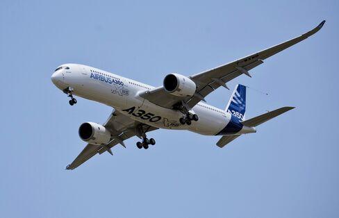 Fokker Technologies Studies IPO as Aircraft Demand Lifts Profit