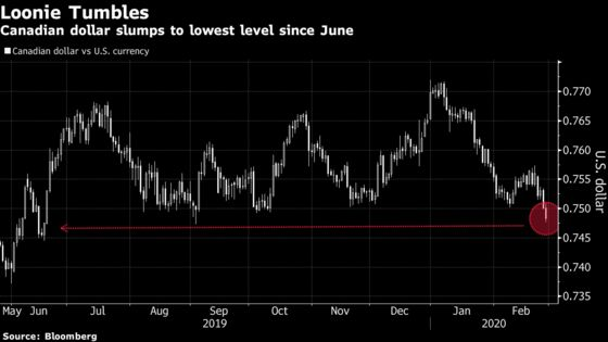 Traders Ditch Loonie as Virus Sparks Fear Ahead of Rate Decision