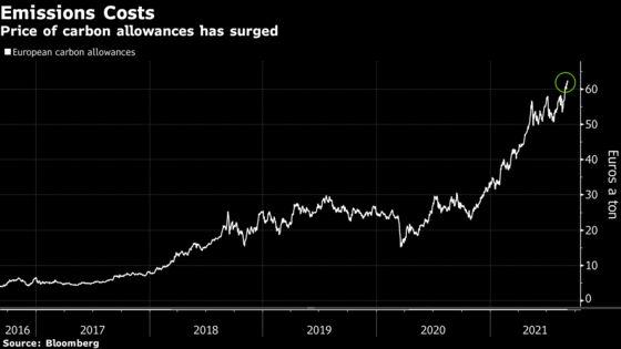 Activist Investor Urges Germany's RWE to Exit Coal Quicker