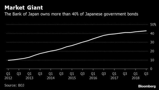 It's Time for BOJ to Exit With New Fiscal Accord, Professor Says