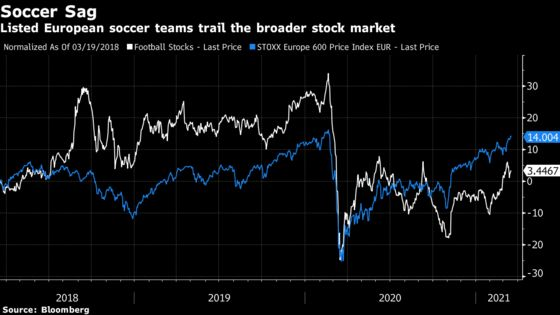 Top Belgian Soccer Team Has Star Power at Heart of IPO Pitch