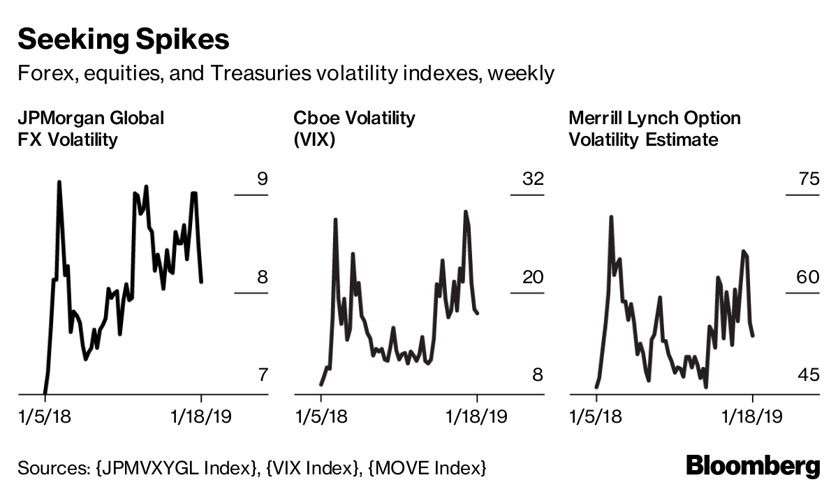FX Market Maker Wants to Ramp Up in U S  Equities and Treasuries