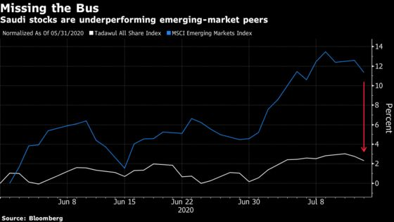World's Youngest Emerging Market Sees Equity Dream Wilt Away