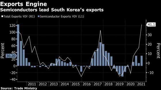 Korea Unveils $450 Billion Push for Global Chipmaking Crown