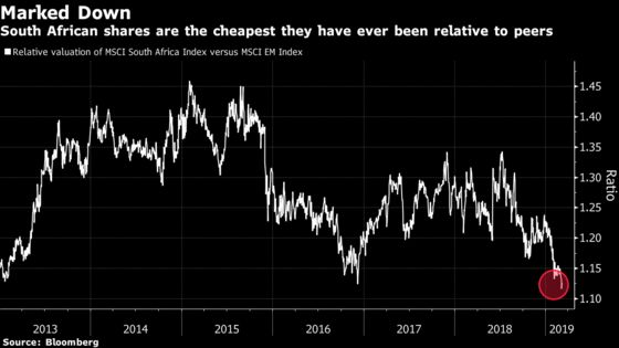 Foreign Investors Are Fleeing South African Stocks