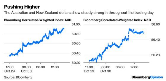 The Market's Lost Bulls Stumble Upon a Shepherd
