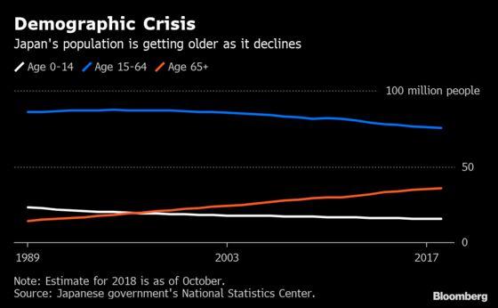 Japan's New Era ComesAfter Three Decades of Economic Change