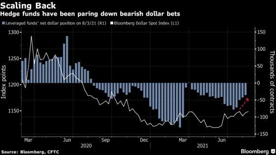 Goldman Team Wary on Dollar Breaks From Market Full of Bulls