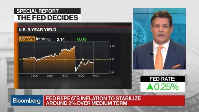 European Central Bank  leaves rates unchanged at record lows, sticks with dovish guidance