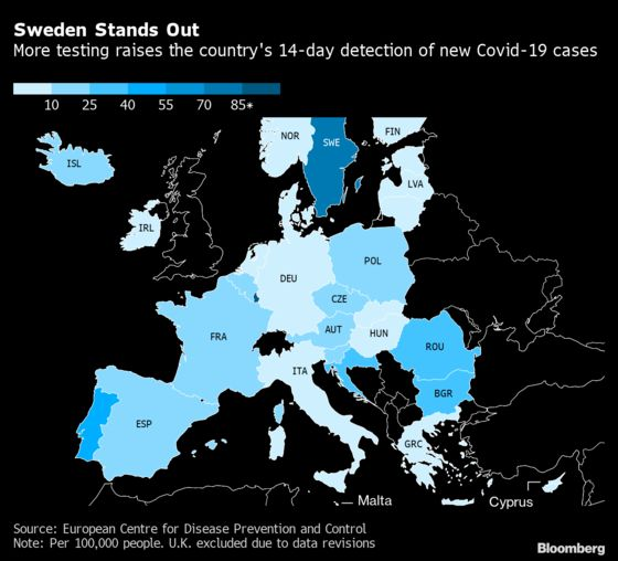Swedish PM Defends Covid Plan as Immunity Fails to Catch On