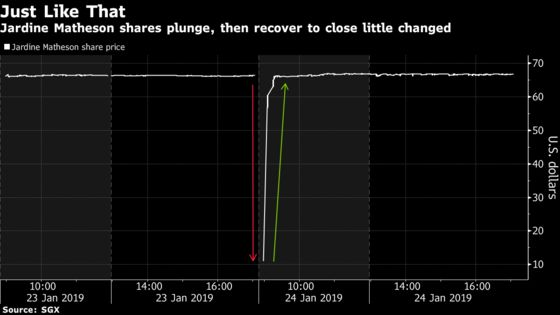 Goldman, Morgan Stanley Ask to Cancel Trades After $41 Billion Flash Crash