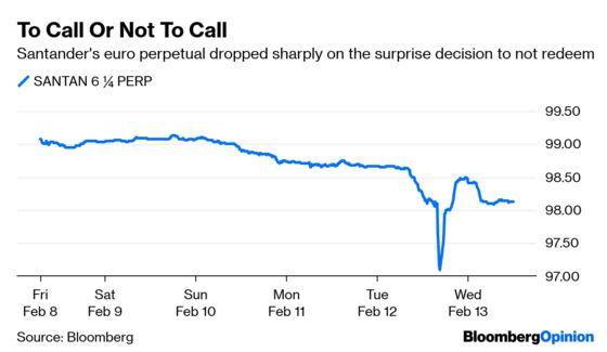 Santander's CoCo Bond Creates All Kinds of Trouble