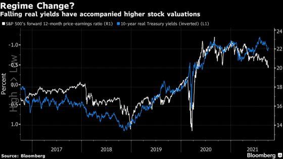 Morgan Stanley's Mike Wilson Warns of Fresh Stock-Market Pain