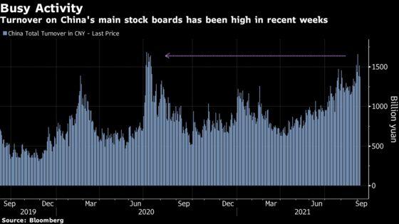 China State Media Calls for Regulation Over Quantitative Trading