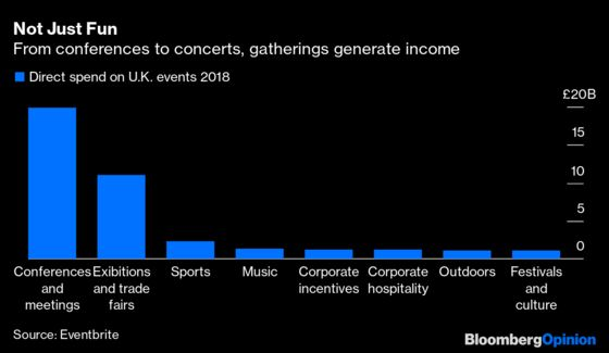 Here's How We Have Crowded Concerts, Clubs and Sports Games Again
