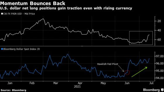 In a Risky World, the Road to Safety Leads to the U.S. Dollar