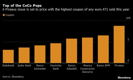 Hedge Funds Have a Favorite New Sunshine Bond