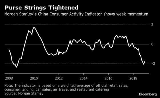 Brighter Days Could Be Ahead for China's Gloomy Consumers