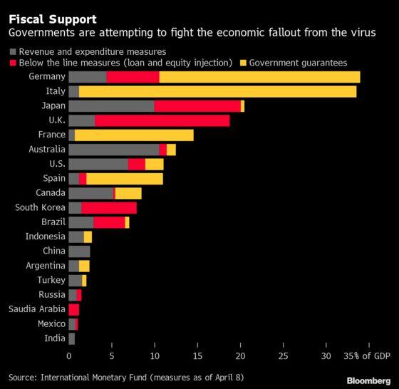 Top European Lenders Fill Pandemic Void as U.S. Banks Eye Home