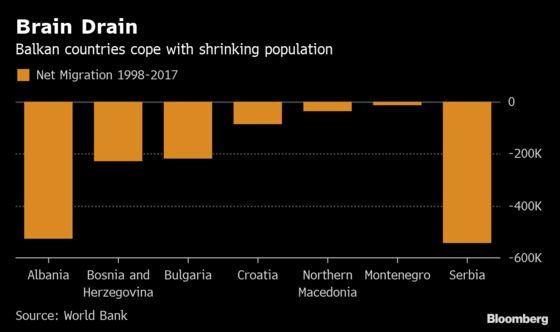 Serbia Tackles the Plunging Population Plaguing the Balkans