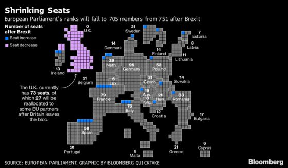 Why European Parliament Elections Suddenly Matter