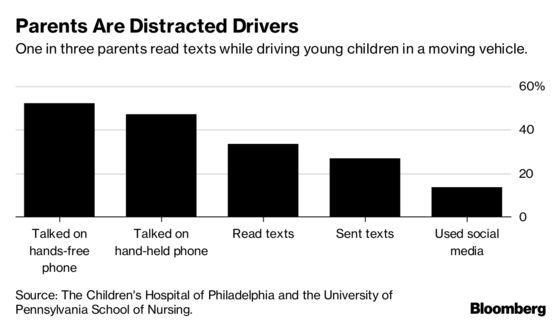 Even Parents Can't Stop Texting Behind the Wheel