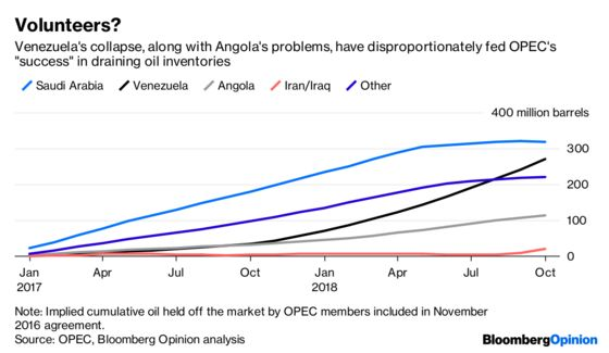 The Suspense Is Killing OPEC