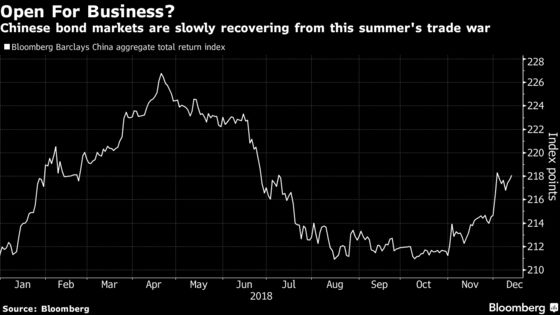 China Private Bond Sales Rise as Issuers Guard Against Turmoil
