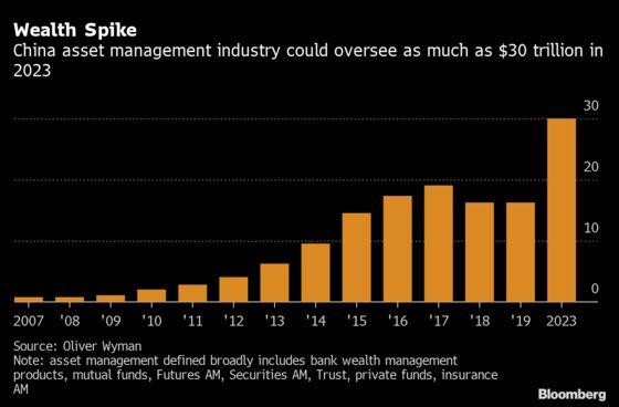 JPMorganin Talks With China Bank on Wealth Venture