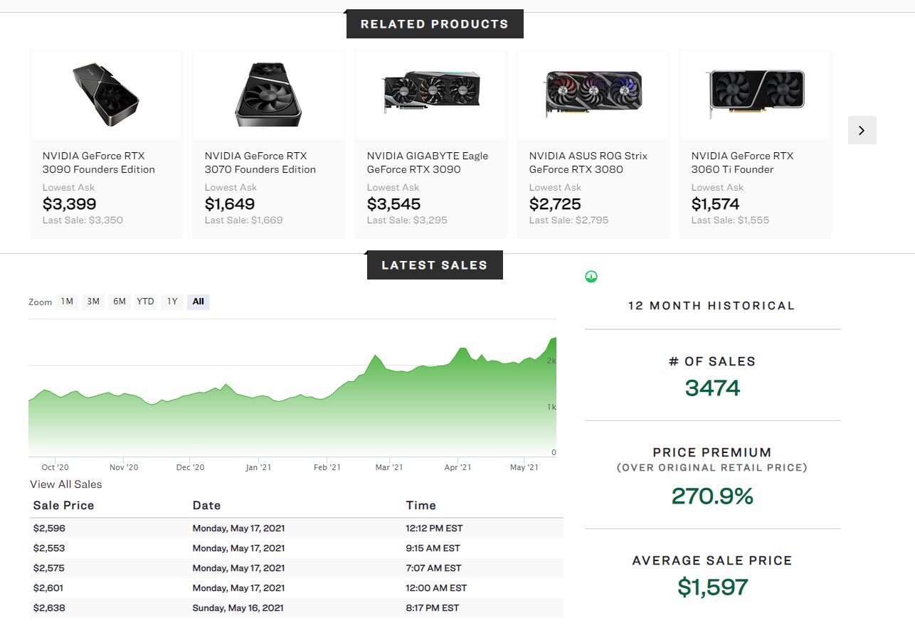 relates to BitTorrent Founder's New Cryptocurrency Sends Shares of Hard-Drive Makers Soaring