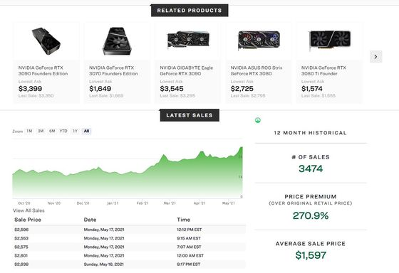BitTorrent Founder's New Cryptocurrency Sends Shares of Hard-Drive Makers Soaring
