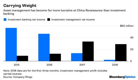Unicorns Are China's Innovative Cavalry in Trade War