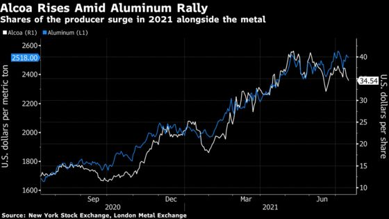 Alcoa Posts Better-Than-Expected Profit, Sees Demand Rising