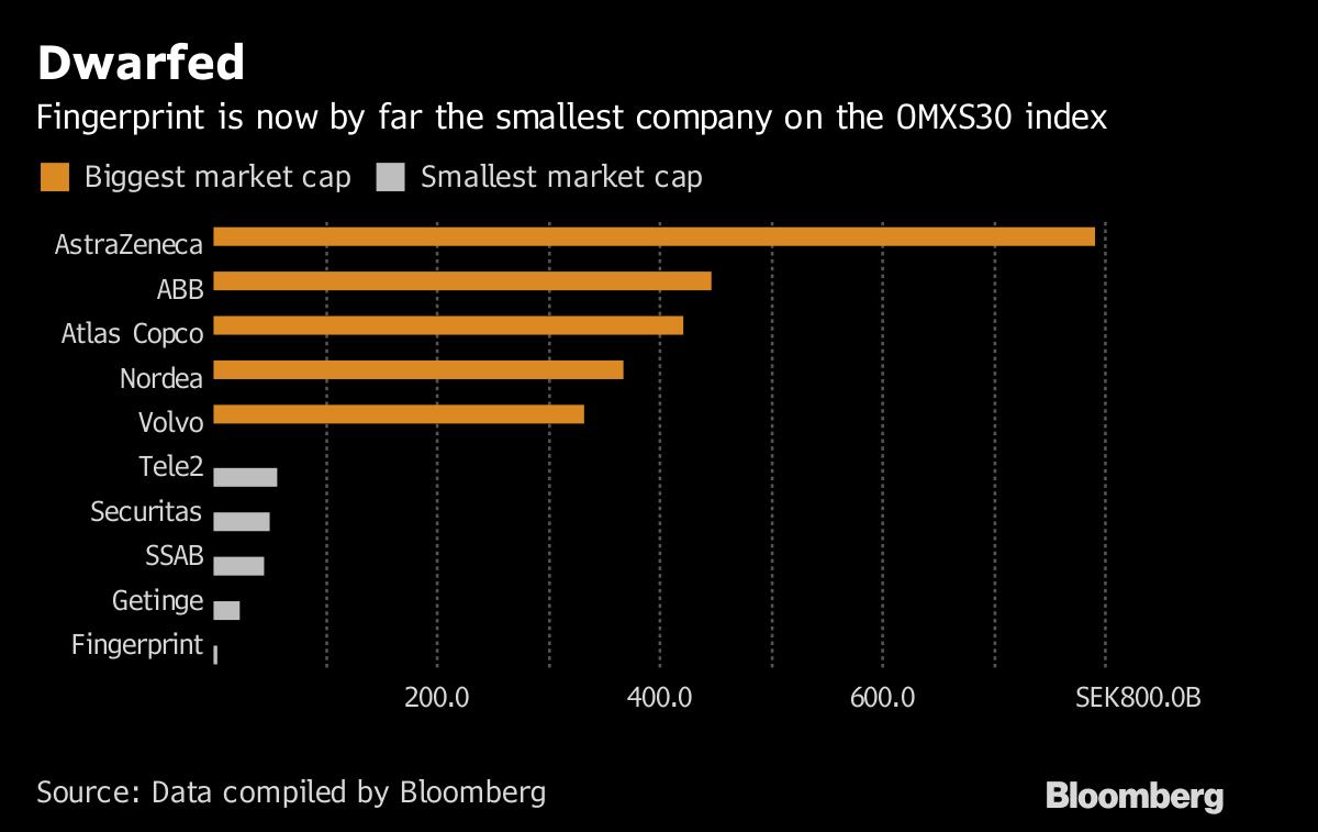 Atlas copco order for 300 miljoner