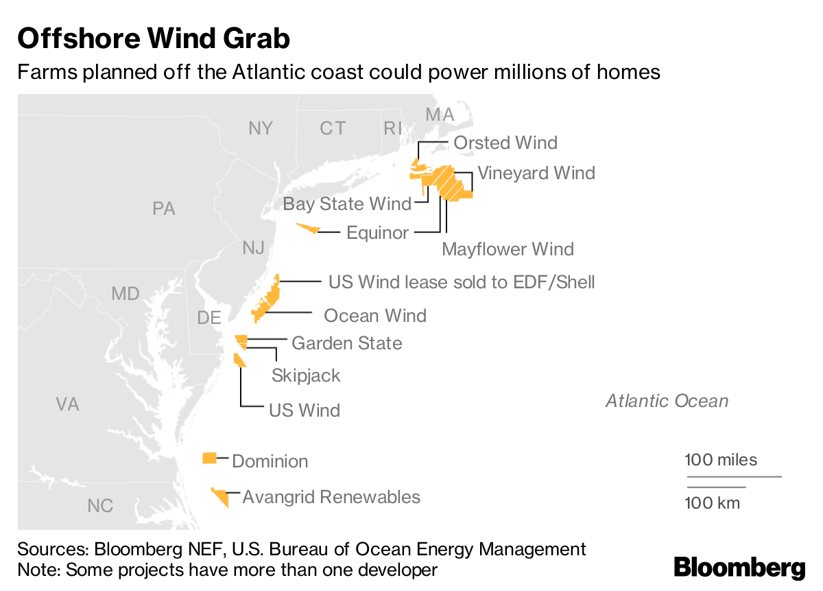 Offshore Wind Grab