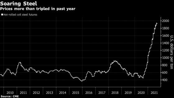U.S. Steel to Build $3 Billion Mill as Rally Endures