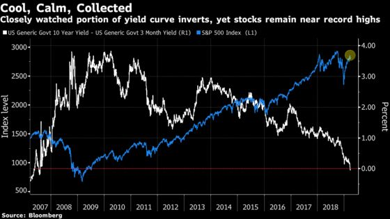 Stock Investors Don't Want to Hear About Your Yield Curve Panic