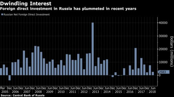 Investors Ask Who's Safe in Russia After Fund Manager's Arrest