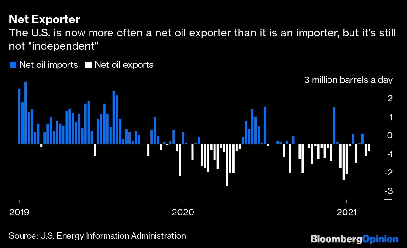 Net Exporter