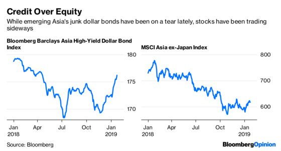 Emerging-Market Junk Bonds Looking Good? Think Again