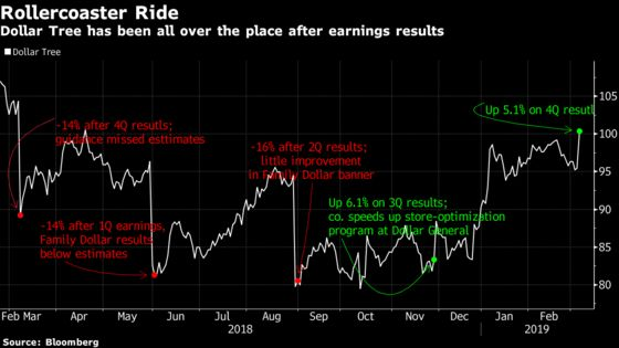 Market Rout Puts Two Sectors Under the Microscope: Taking Stock