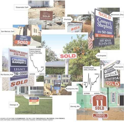 Real Estate Recovers, in Signs of New Boom