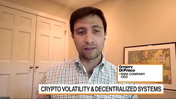Bitcoin Pares Gains as Treasury Seeks to Toughen Tax Compliance
